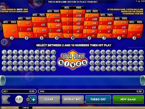 De enige echt Super Bonus Bingo